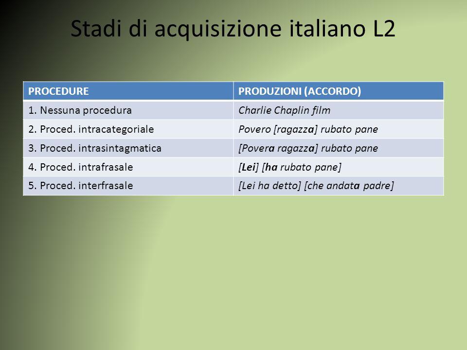 Stadi di acquisizione italiano L2 PROCEDUREPRODUZIONI (ACCORDO) 1. Nessuna proceduraCharlie Chaplin film 2. Proced. intracategorialePovero [ragazza] r