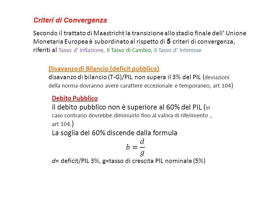 Criteri di Convergenza. Secondo il trattato di Maastricht la transizione allo stadio finale dell' Unione Monetaria Europea è subordinato al rispetto d