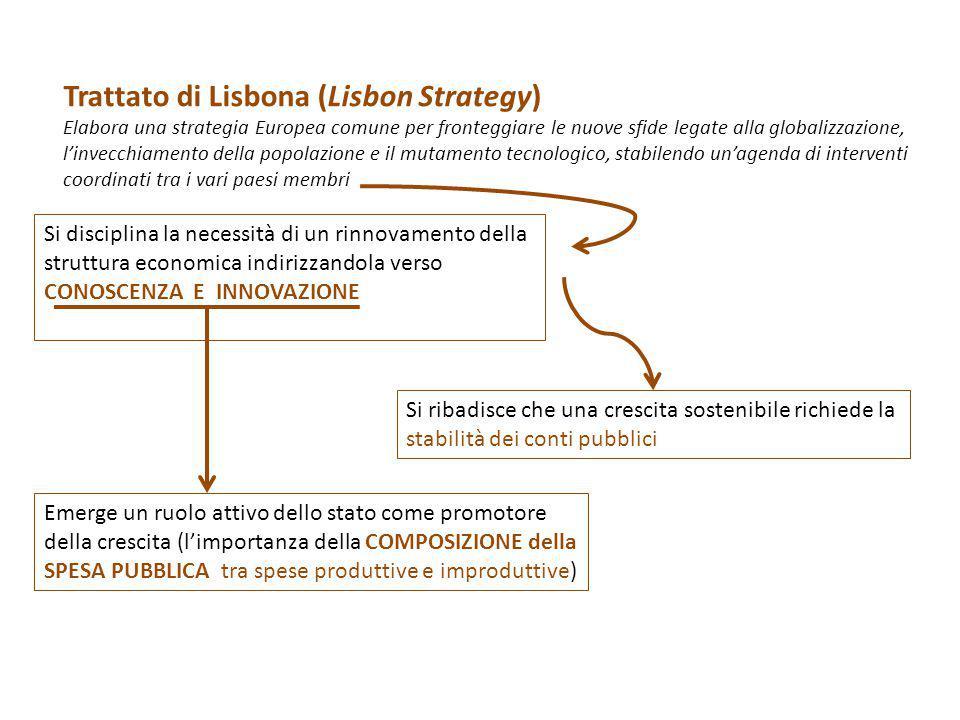 Trattato di Lisbona (Lisbon Strategy) Elabora una strategia Europea comune per fronteggiare le nuove sfide legate alla globalizzazione, l'invecchiamen