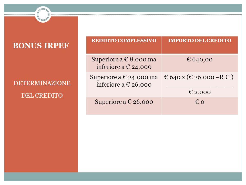 DETERMINAZIONE DEL CREDITO REDDITO COMPLESSIVOIMPORTO DEL CREDITO Superiore a € 8.000 ma inferiore a € 24.000 € 640,00 Superiore a € 24.000 ma inferio