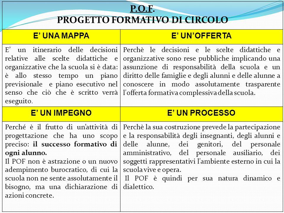 Proposte progetti POF anno scolastico 2014-2015 Intersezione anni 5