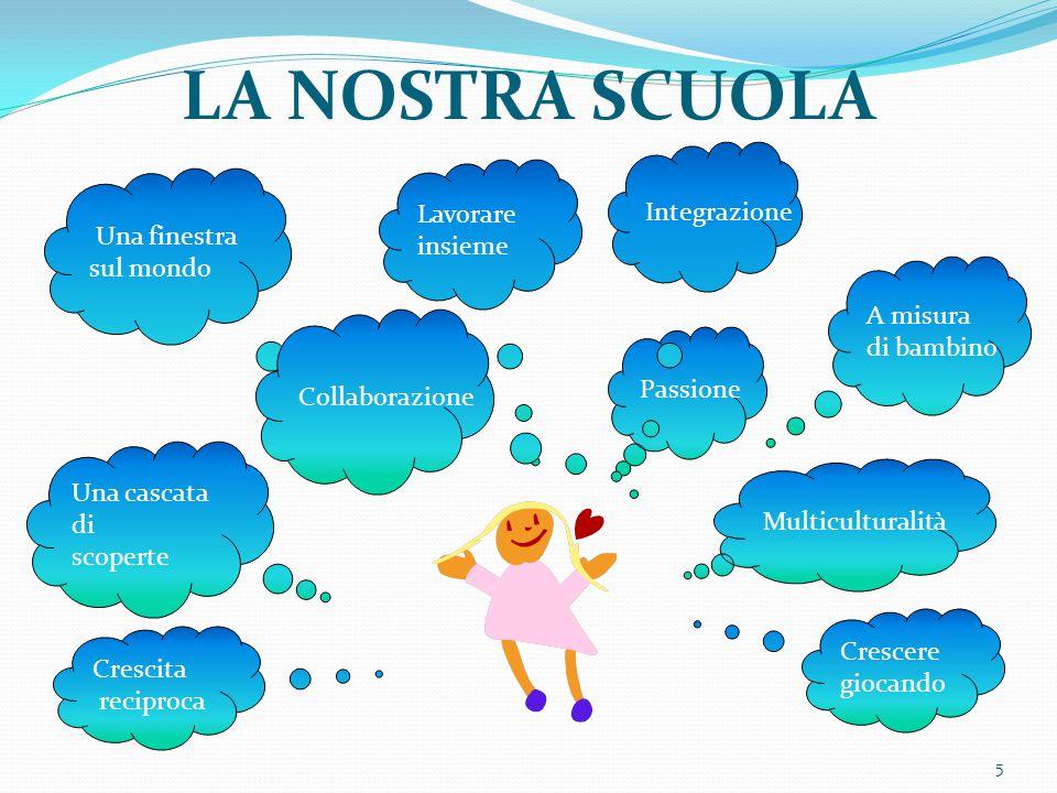 5 LA NOSTRA SCUOLA Una finestra sul mondo A misura di bambino Lavorare insieme Multiculturalità Passione Una cascata di scoperte Crescita reciproca Crescere giocando Integrazione Collaborazione