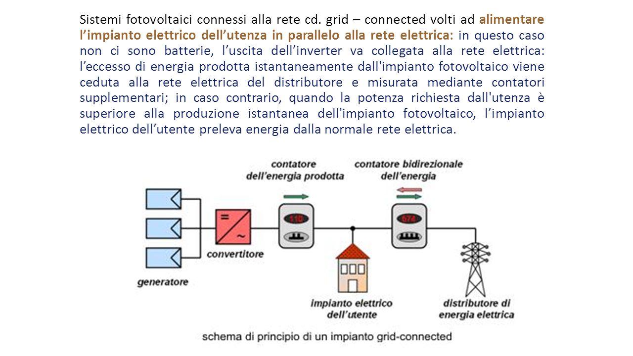 Sistemi fotovoltaici connessi alla rete cd. grid – connected volti ad alimentare l'impianto elettrico dell'utenza in parallelo alla rete elettrica: in