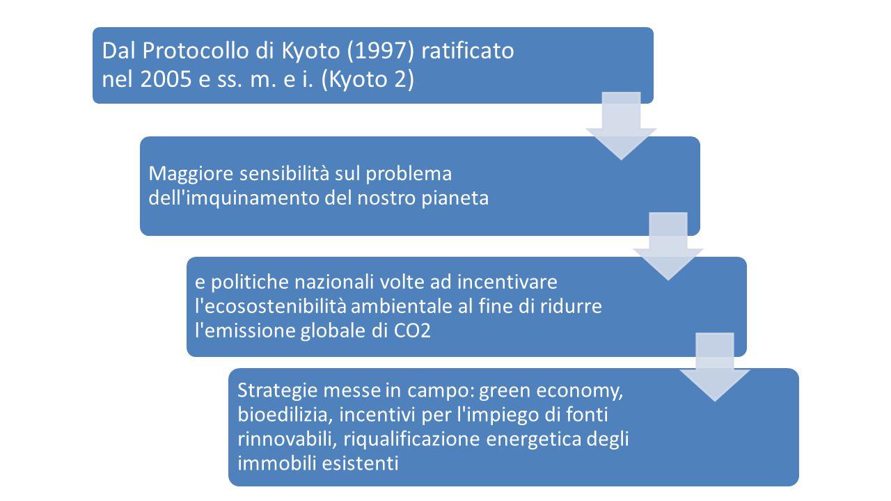 Dal Protocollo di Kyoto (1997) ratificato nel 2005 e ss. m. e i. (Kyoto 2) Maggiore sensibilità sul problema dell'imquinamento del nostro pianeta e po