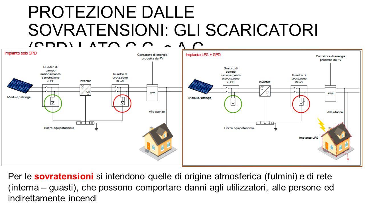 PROTEZIONE DALLE SOVRATENSIONI: GLI SCARICATORI (SPD) LATO C.C. e A.C. Per le sovratensioni si intendono quelle di origine atmosferica (fulmini) e di