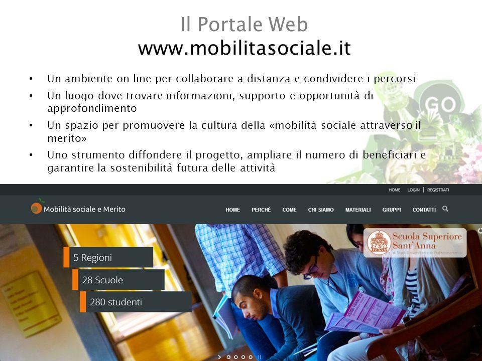 Il Portale Web www.mobilitasociale.it Un ambiente on line per collaborare a distanza e condividere i percorsi Un luogo dove trovare informazioni, supporto e opportunità di approfondimento Un spazio per promuovere la cultura della «mobilità sociale attraverso il merito» Uno strumento diffondere il progetto, ampliare il numero di beneficiari e garantire la sostenibilità futura delle attività 3