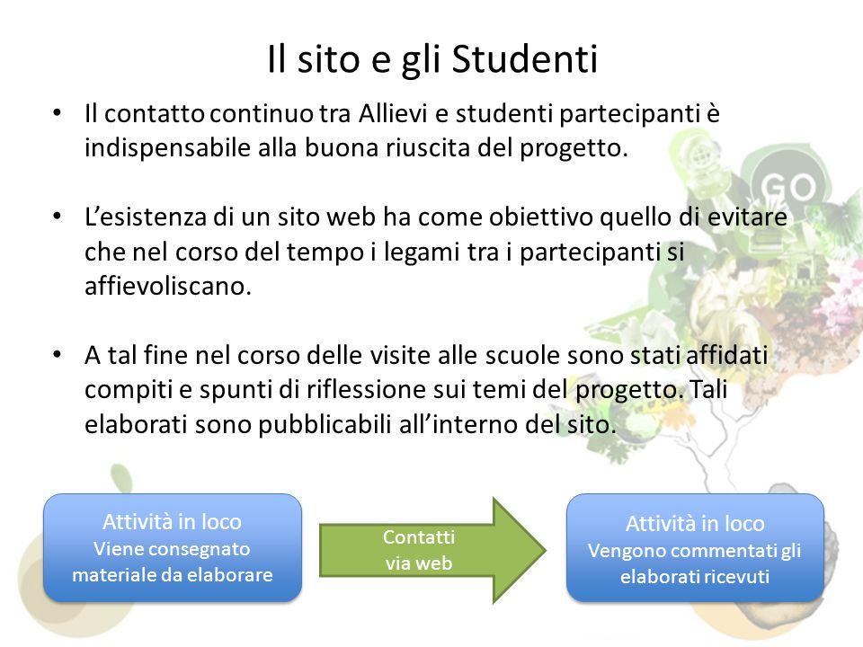 Il contatto continuo tra Allievi e studenti partecipanti è indispensabile alla buona riuscita del progetto.