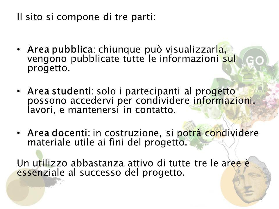 Il sito si compone di tre parti: Area pubblica: chiunque può visualizzarla, vengono pubblicate tutte le informazioni sul progetto.