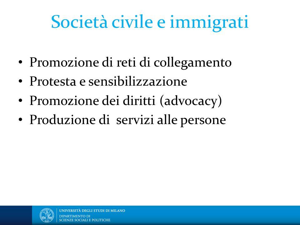 Società civile e immigrati Promozione di reti di collegamento Protesta e sensibilizzazione Promozione dei diritti (advocacy) Produzione di servizi alle persone
