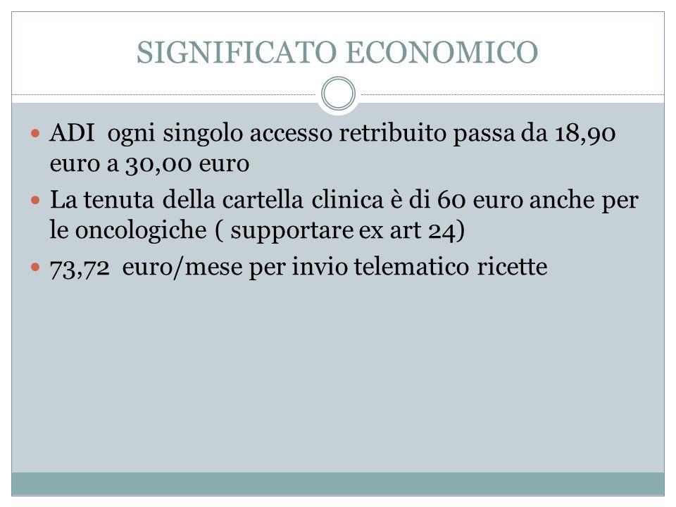 SIGNIFICATO ECONOMICO ADI ogni singolo accesso retribuito passa da 18,90 euro a 30,00 euro La tenuta della cartella clinica è di 60 euro anche per le