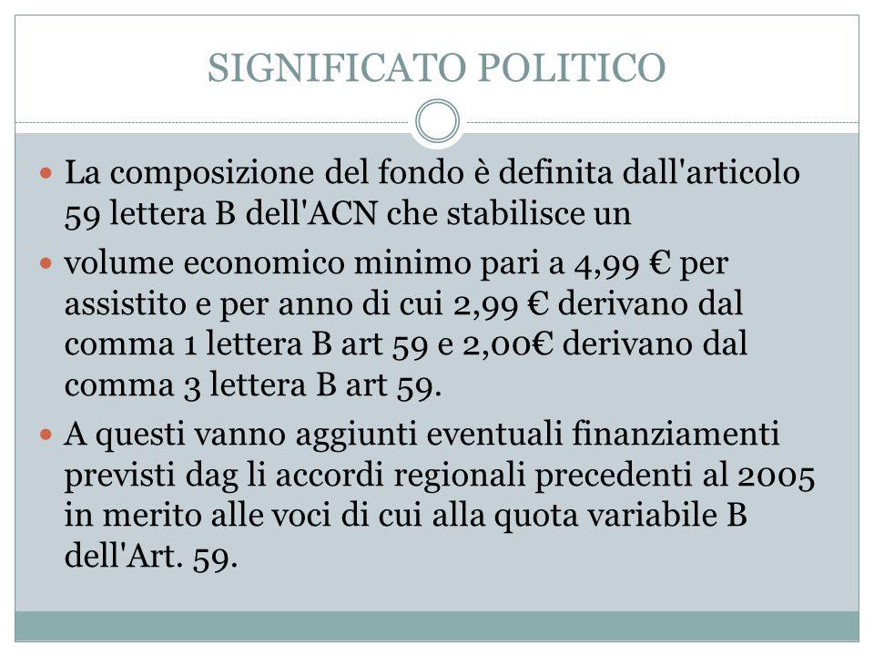 SIGNIFICATO POLITICO La composizione del fondo è definita dall'articolo 59 lettera B dell'ACN che stabilisce un volume economico minimo pari a 4,99 €