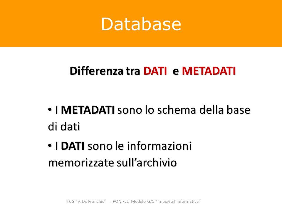 Differenza tra DATI e METADATI I METADATI sono lo schema della base di dati I METADATI sono lo schema della base di dati I DATI sono le informazioni m