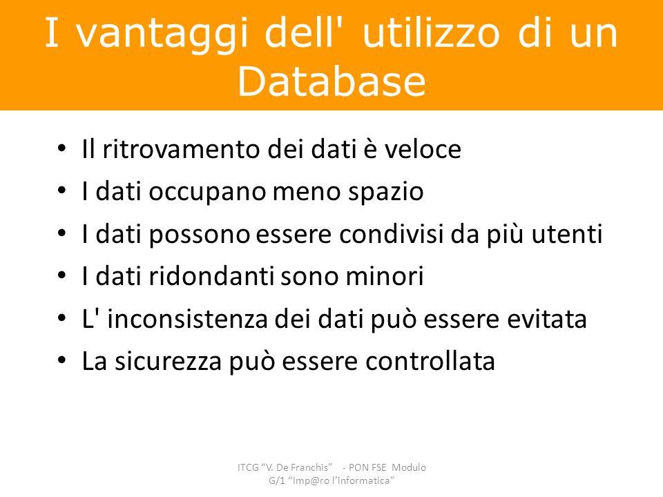 I vantaggi dell' utilizzo di un Database Il ritrovamento dei dati è veloce I dati occupano meno spazio I dati possono essere condivisi da più utenti I