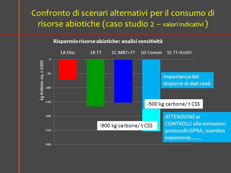 Confronto di scenari alternativi per il consumo di risorse abiotiche (caso studio 2 – valori indicativi ) -500 kg carbone/ t CSS -900 kg carbone/ t CSS Importanza del disporre di dati reali ATTENZIONE ai CONTROLLI alle emissioni: protocolli ISPRA; scambio esperienze,…….