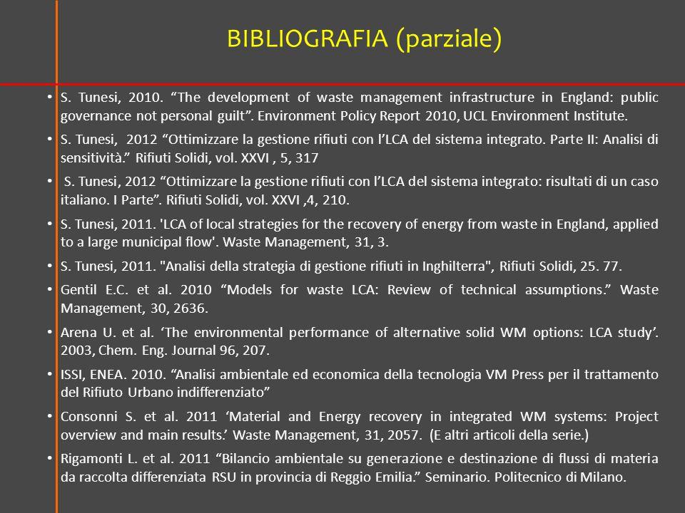 BIBLIOGRAFIA (parziale) S. Tunesi, 2010.