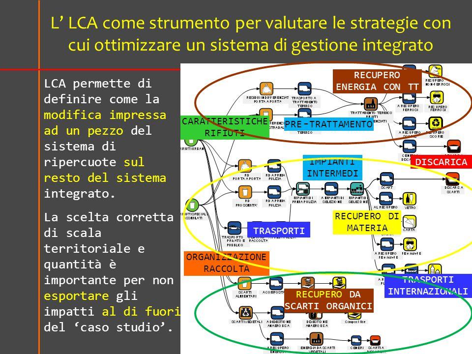 L' LCA come strumento per valutare le strategie con cui ottimizzare un sistema di gestione integrato LCA permette di definire come la modifica impressa ad un pezzo del sistema di ripercuote sul resto del sistema integrato.
