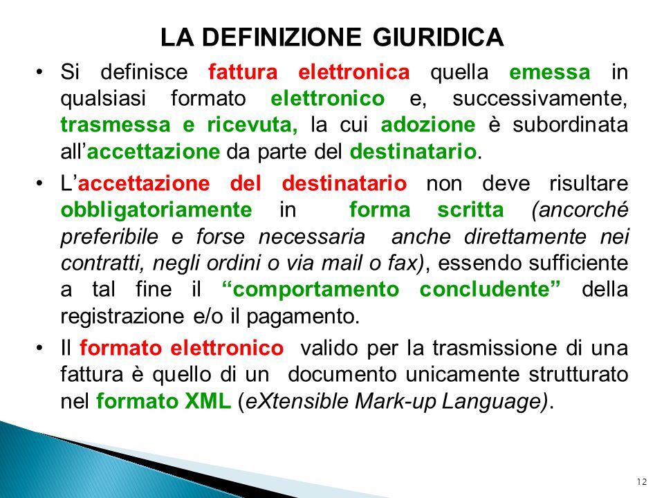 12 LA DEFINIZIONE GIURIDICA Si definisce fattura elettronica quella emessa in qualsiasi formato elettronico e, successivamente, trasmessa e ricevuta,