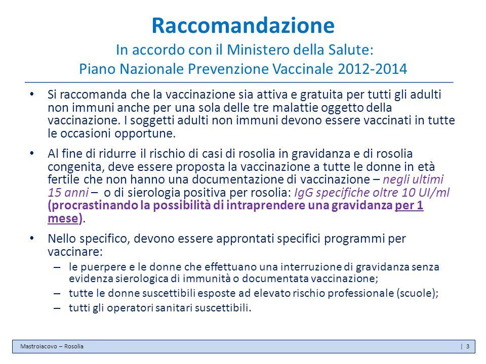 Calendario nazionale delle vaccinazioni.
