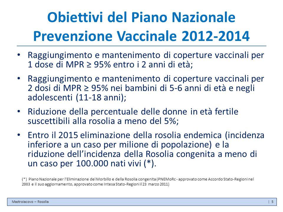 Perché la vaccinazione contro la rosolia La rosolia esiste in tutto il mondo, non è stata eradicata.