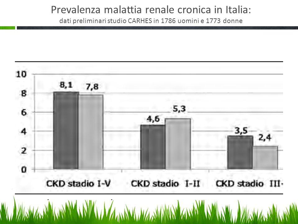 Prevalenza malattia renale cronica in Italia : dati preliminari studio CARHES in 1786 uomini e 1773 donne