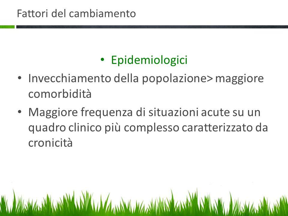 Fattori del cambiamento Epidemiologici Invecchiamento della popolazione> maggiore comorbidità Maggiore frequenza di situazioni acute su un quadro clinico più complesso caratterizzato da cronicità