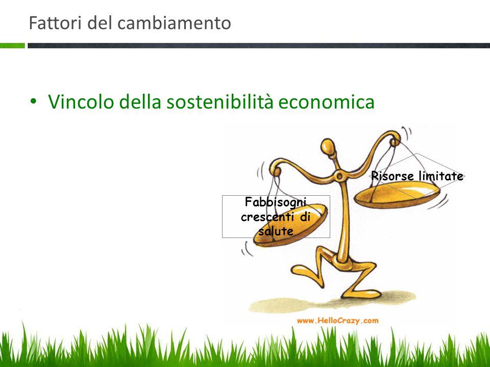 Fattori del cambiamento Vincolo della sostenibilità economica Fabbisogni crescenti di salute Risorse limitate