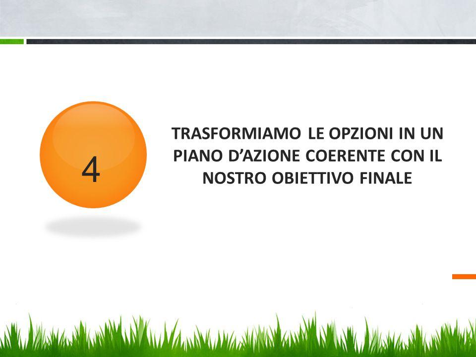 TRASFORMIAMO LE OPZIONI IN UN PIANO D'AZIONE COERENTE CON IL NOSTRO OBIETTIVO FINALE 4
