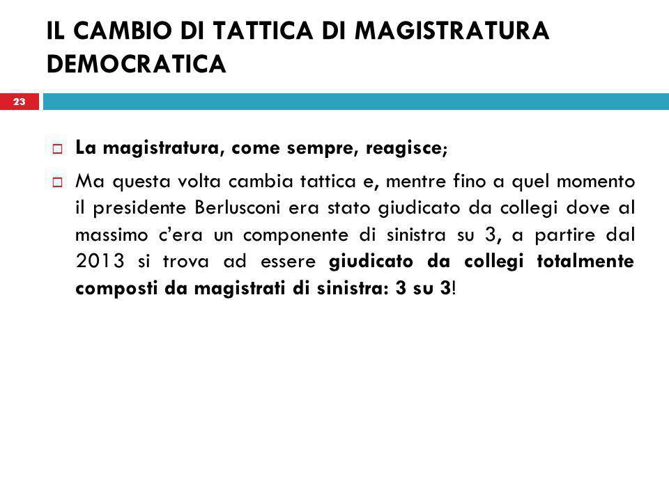23 IL CAMBIO DI TATTICA DI MAGISTRATURA DEMOCRATICA  La magistratura, come sempre, reagisce;  Ma questa volta cambia tattica e, mentre fino a quel momento il presidente Berlusconi era stato giudicato da collegi dove al massimo c'era un componente di sinistra su 3, a partire dal 2013 si trova ad essere giudicato da collegi totalmente composti da magistrati di sinistra: 3 su 3.