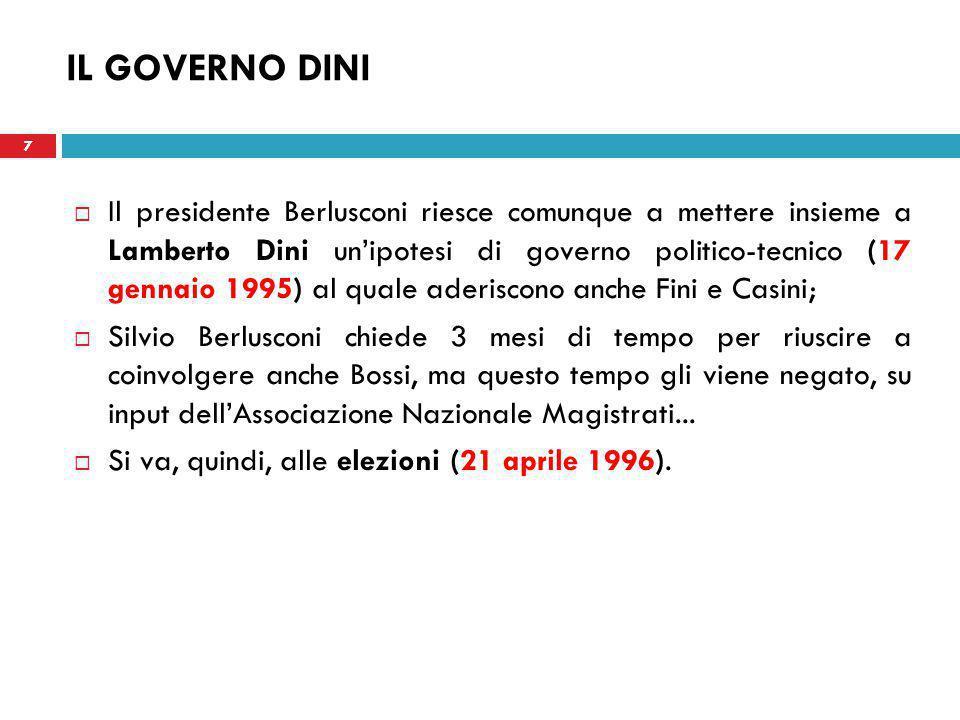 8 ALLA GUIDA DELL'OPPOSIZIONE FINO AL 2001 E IL SECONDO E TERZO GOVERNO BERLUSCONI  Nel 1996 la sinistra vince.