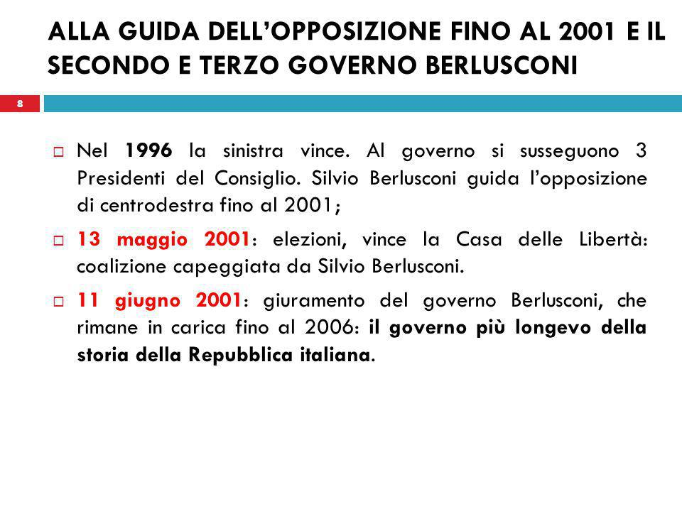 9 ALLA GUIDA DELL'OPPOSIZIONE FINO AL 2001 E IL SECONDO E TERZO GOVERNO BERLUSCONI  Con la vittoria elettorale del 2001 si intensificano le accuse a mezzo stampa, a cura dei giornaloni di sinistra;  Una sfilza di processi per i quali si sono susseguiti, anche in questi anni, una ridda di nomi ormai conosciuti da tutti gli italiani che leggono i giornali.