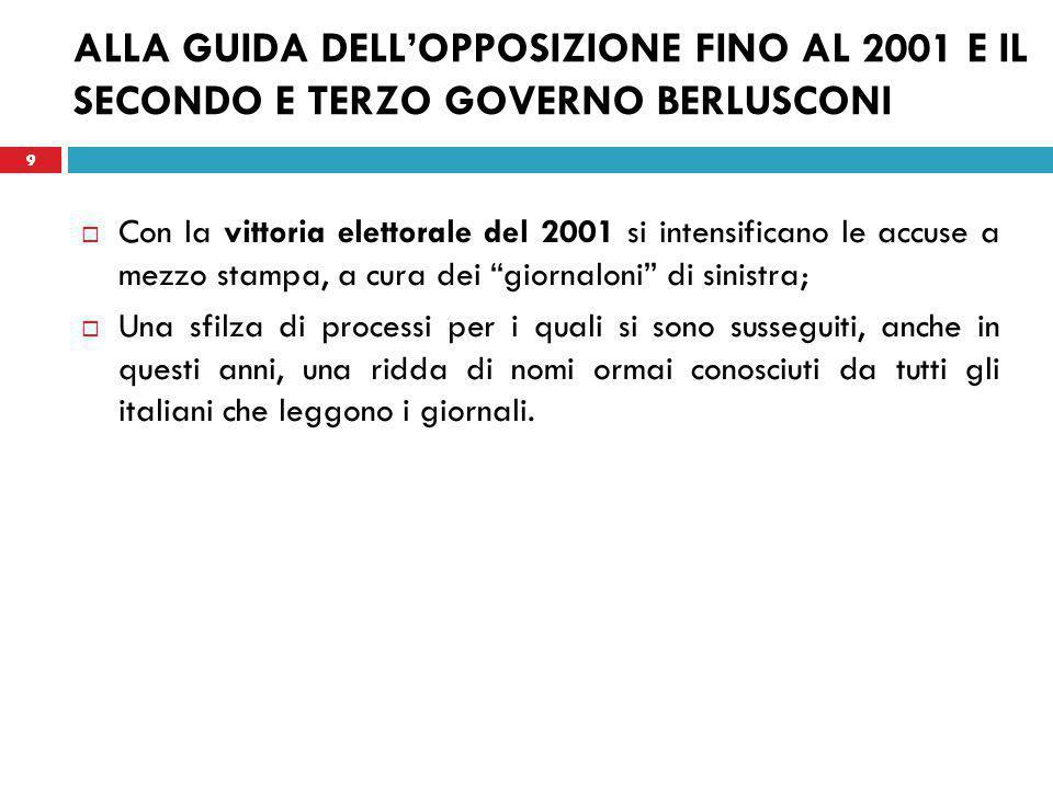 30 IL COLPO DI STATO DEL 2014  6 marzo 2014: divieto di partecipazione al Congresso del PPE a Dublino (di cui Silvio Berlusconi è vicepresidente).