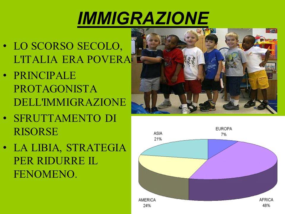 IMMIGRAZIONE LO SCORSO SECOLO, L ITALIA ERA POVERA PRINCIPALE PROTAGONISTA DELL IMMIGRAZIONE SFRUTTAMENTO DI RISORSE LA LIBIA, STRATEGIA PER RIDURRE IL FENOMENO.