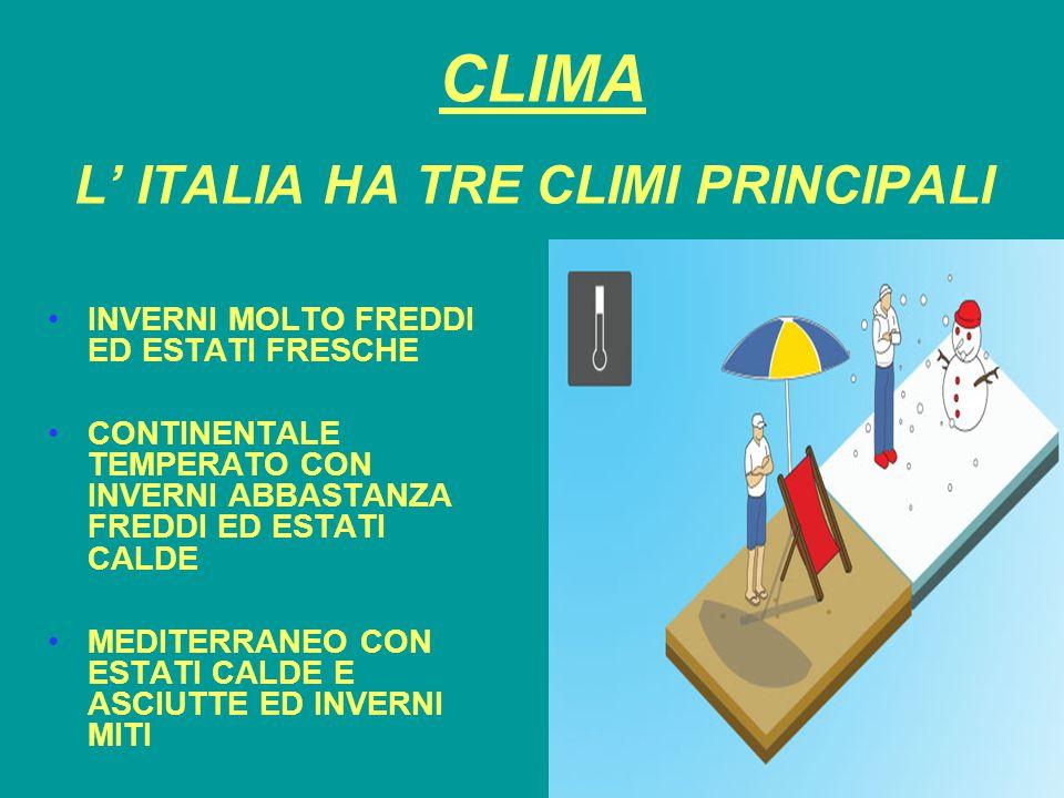 CLIMA L' ITALIA HA TRE CLIMI PRINCIPALI INVERNI MOLTO FREDDI ED ESTATI FRESCHE CONTINENTALE TEMPERATO CON INVERNI ABBASTANZA FREDDI ED ESTATI CALDE MEDITERRANEO CON ESTATI CALDE E ASCIUTTE ED INVERNI MITI