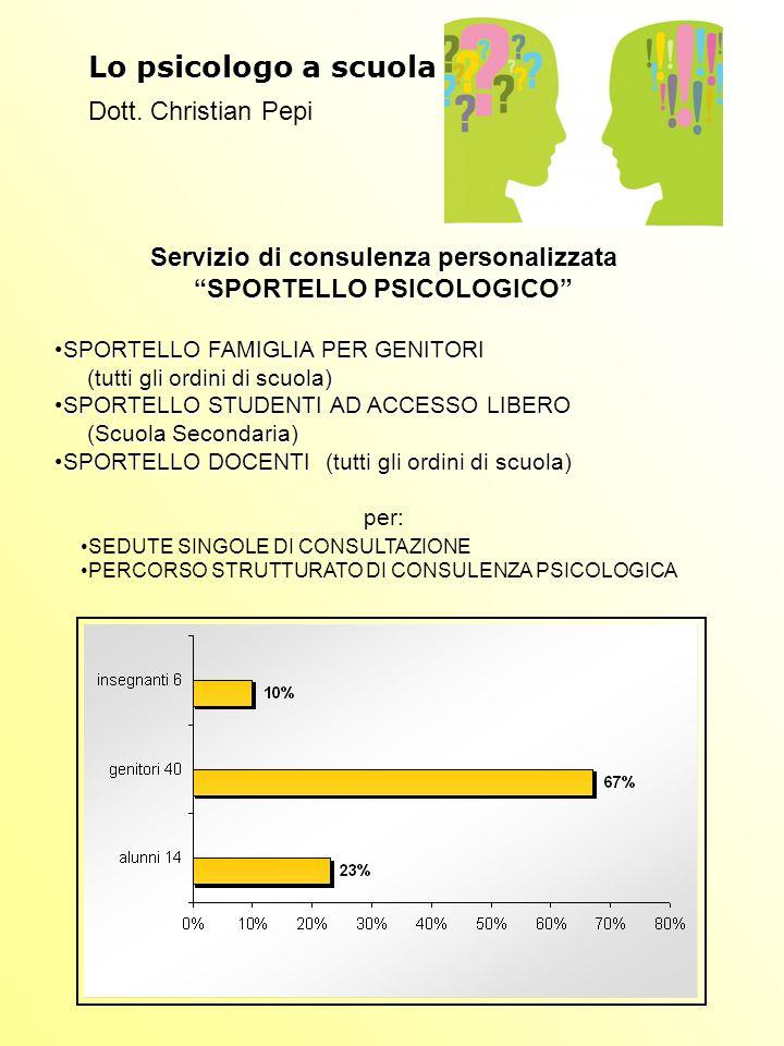 """Lo psicologo a scuola Dott. Christian Pepi Servizio di consulenza personalizzata """"SPORTELLO PSICOLOGICO"""" SPORTELLO FAMIGLIA PER GENITORISPORTELLO FAMI"""