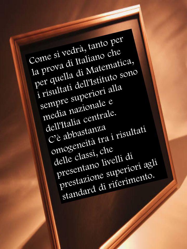 Come si vedrà, tanto per la prova di Italiano che per quella di Matematica, i risultati dell'Istituto sono sempre superiori alla media nazionale e del