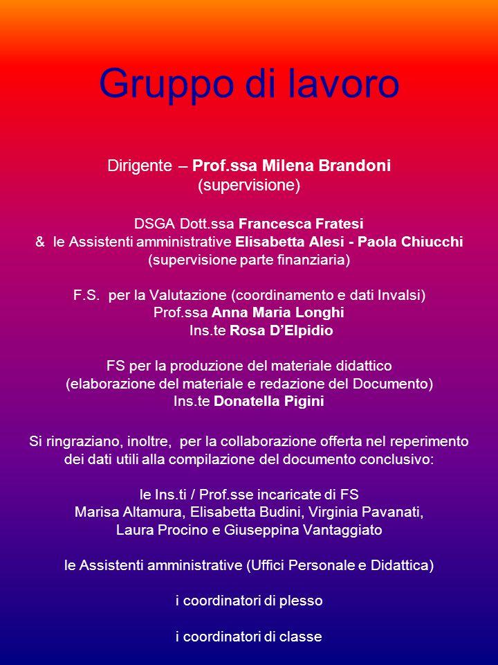 Gruppo di lavoro Dirigente – Prof.ssa Milena Brandoni (supervisione) DSGA Dott.ssa Francesca Fratesi & le Assistenti amministrative Elisabetta Alesi - Paola Chiucchi (supervisione parte finanziaria) F.S.