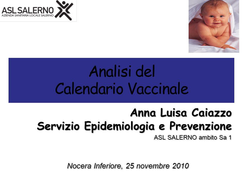 Il Calendario delle vaccinazioni è universalmente riconosciuto come lo strumento d'intervento più efficace per raggiungere l'obiettivo di prevenire le malattie infettive tramite profilassi attiva.