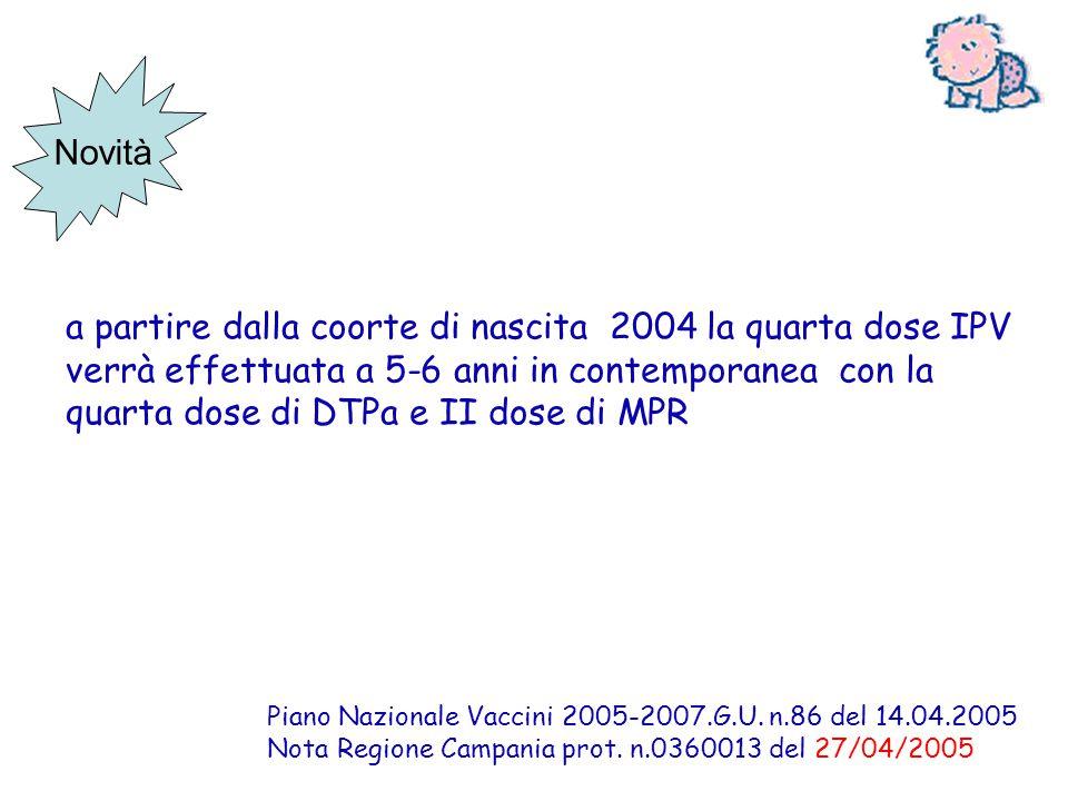 Novità a partire dalla coorte di nascita 2004 la quarta dose IPV verrà effettuata a 5-6 anni in contemporanea con la quarta dose di DTPa e II dose di