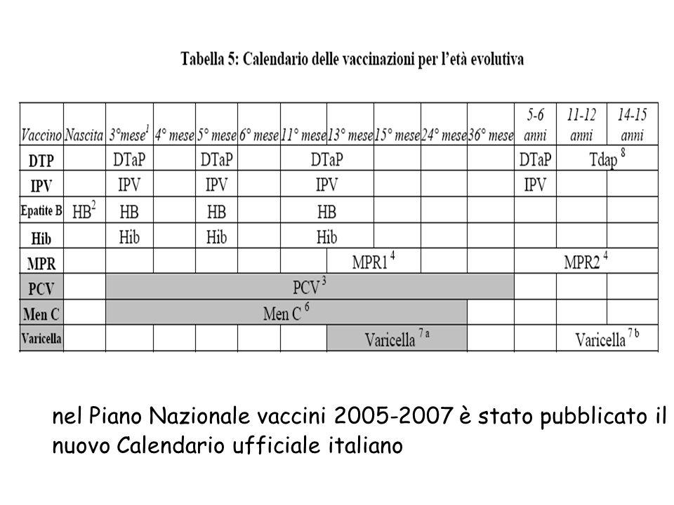 nel Piano Nazionale vaccini 2005-2007 è stato pubblicato il nuovo Calendario ufficiale italiano