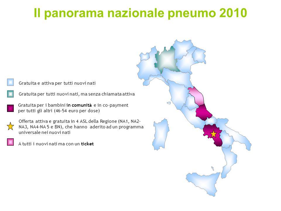 Il panorama nazionale pneumo 2010 Gratuita e attiva per tutti nuovi nati Gratuita per i bambini in comunità e in co-payment per tutti gli altri (46-54