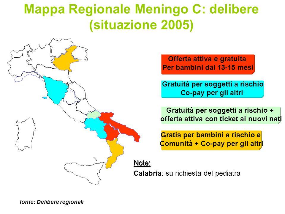 Mappa Regionale Meningo C: delibere (situazione 2005) Gratuità per soggetti a rischio Co-pay per gli altri Gratuità per soggetti a rischio + offerta a
