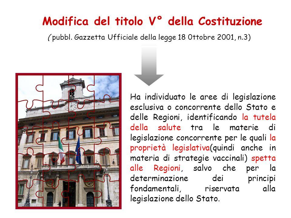 Modifica del titolo V° della Costituzione ( pubbl. Gazzetta Ufficiale della legge 18 0ttobre 2001, n.3) Ha individuato le aree di legislazione esclusi