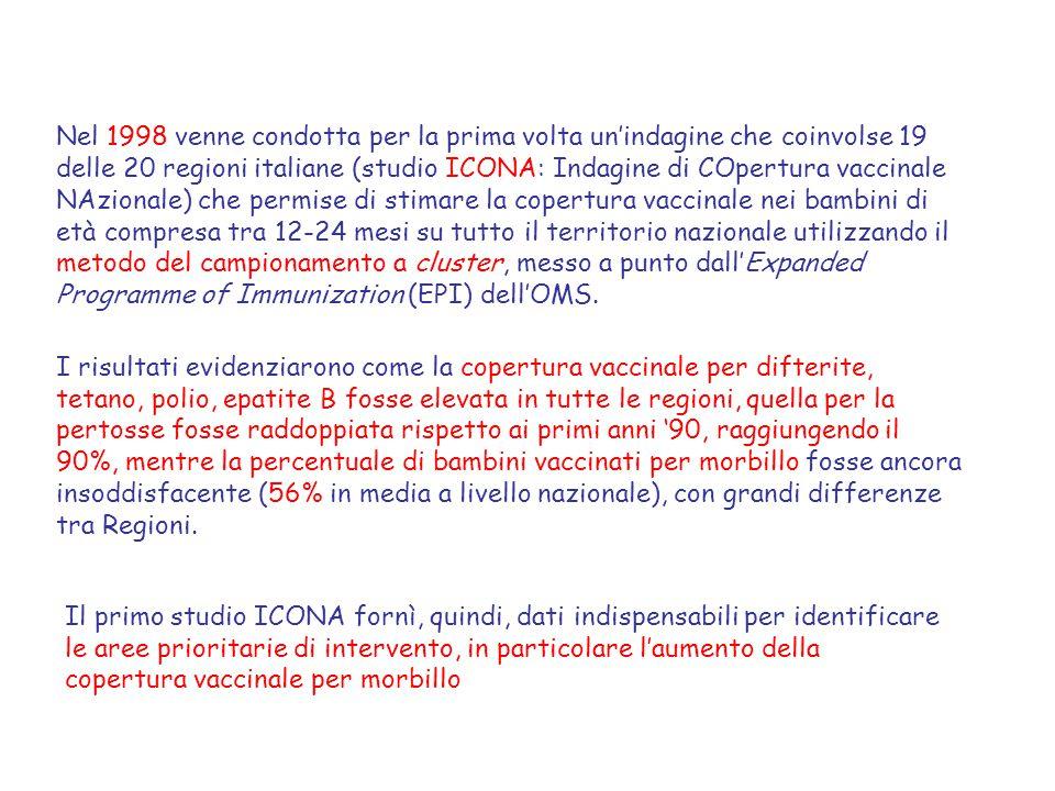 Nel 1998 venne condotta per la prima volta un'indagine che coinvolse 19 delle 20 regioni italiane (studio ICONA: Indagine di COpertura vaccinale NAzio