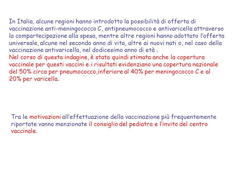 In Italia, alcune regioni hanno introdotto la possibilità di offerta di vaccinazione anti-meningococco C, antipneumococco e antivaricella attraverso l