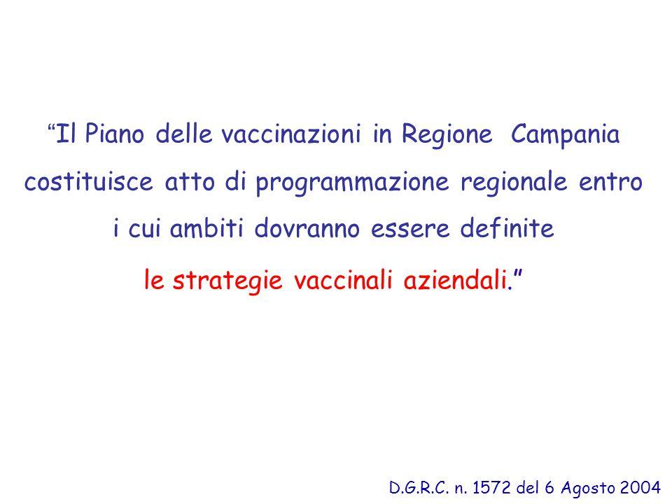 CALENDARIO VACCINALE DELL ' INFANZIA E DELL ' ADOLESCENZA D.G.R.C. n. 1572 del 6 Agosto 2004
