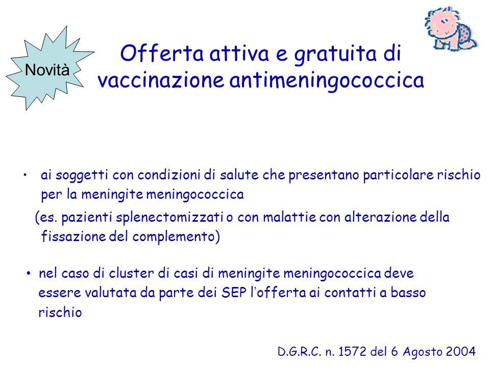 COPERTURE VACCINALI NEGLI ADOLESCENTI Coperture vaccinali % (IC 95%) per numero di dose per gli adolescenti