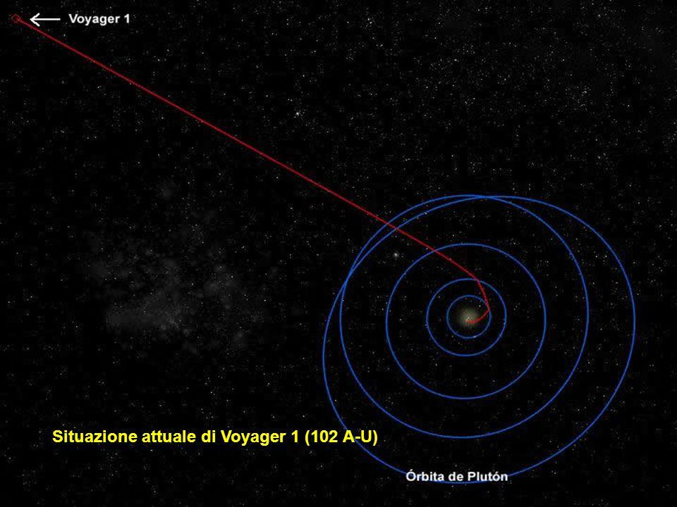 La Sonda Voyager 1