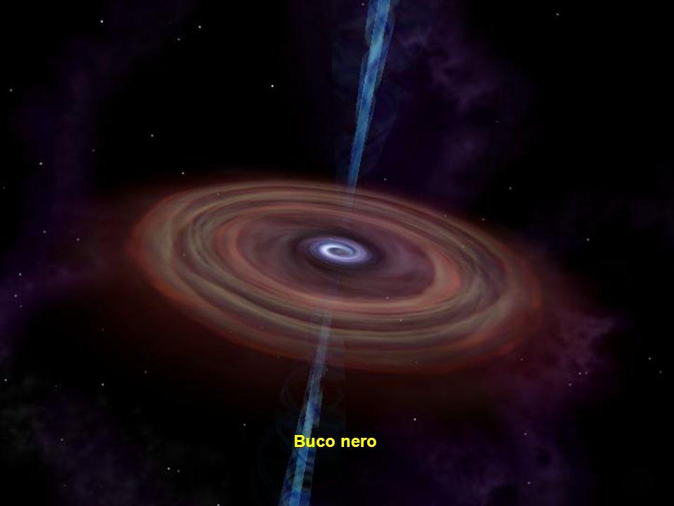Via Lattea (Il segno rosso indica il nostro sole)