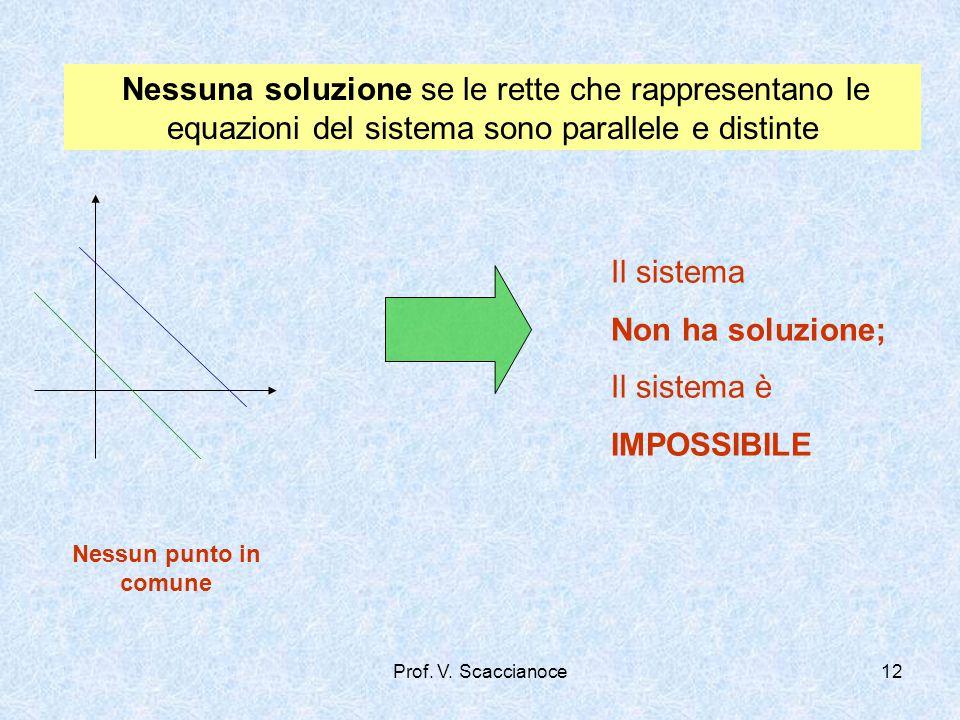Nessuna soluzione se le rette che rappresentano le equazioni del sistema sono parallele e distinte Nessun punto in comune Il sistema Non ha soluzione;