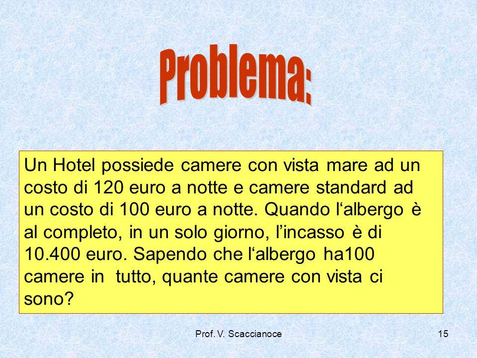 Un Hotel possiede camere con vista mare ad un costo di 120 euro a notte e camere standard ad un costo di 100 euro a notte. Quando l'albergo è al compl
